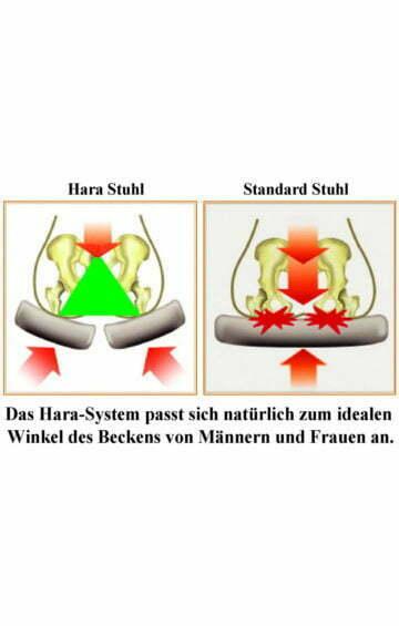 HARASTUHL-Buerostuhl-Buerostuehle-Drehstuhl-Drehstuehle-Schreibtischstuhl-Schreibtischstuehle-Ergonomischer-Stuhl-Ergonomische-Stuehle-Orthopaedischer-Orthopaedische-Hara-Gesundheitsstuhl